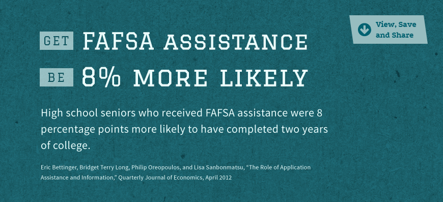 Statistic Image: Get FAFSA assistance, be 8% MORE LIKELY to complete 2 years of college